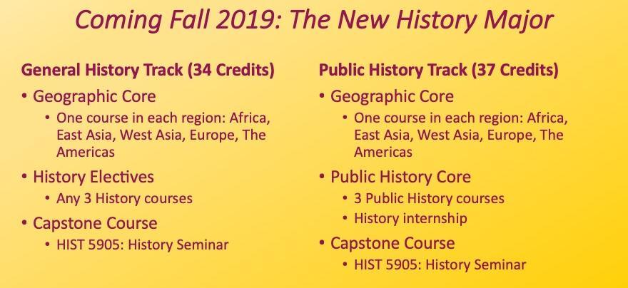 New history major